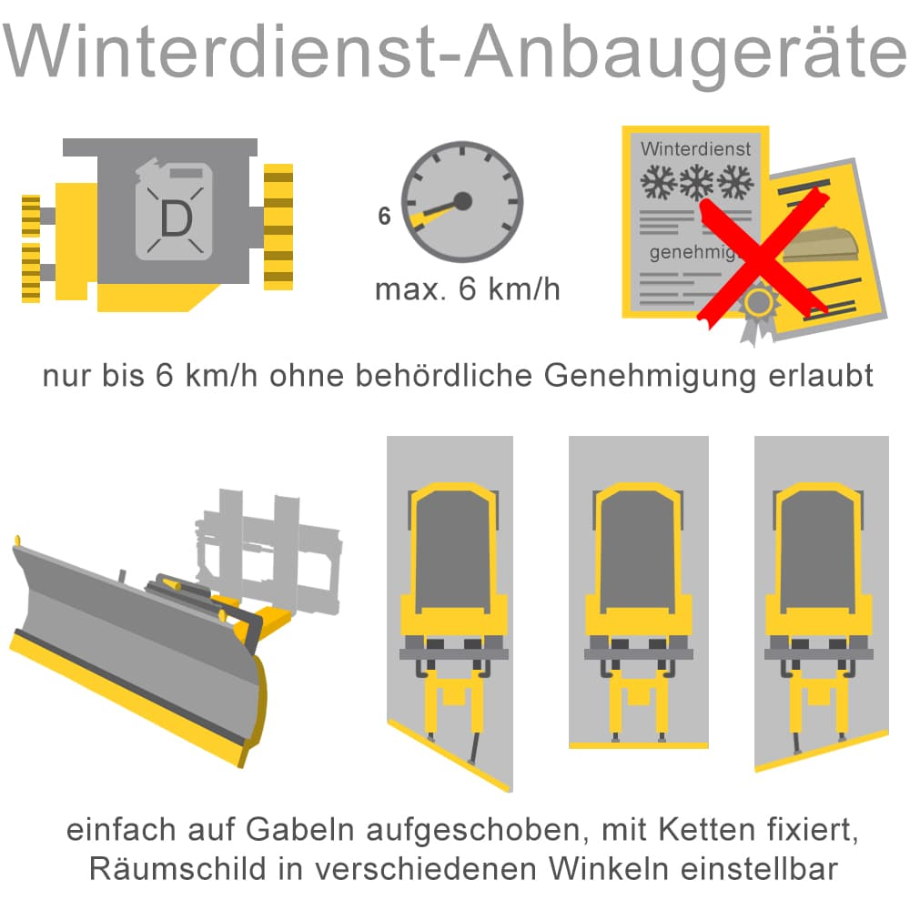 Winterdienst-Anbaugeräte