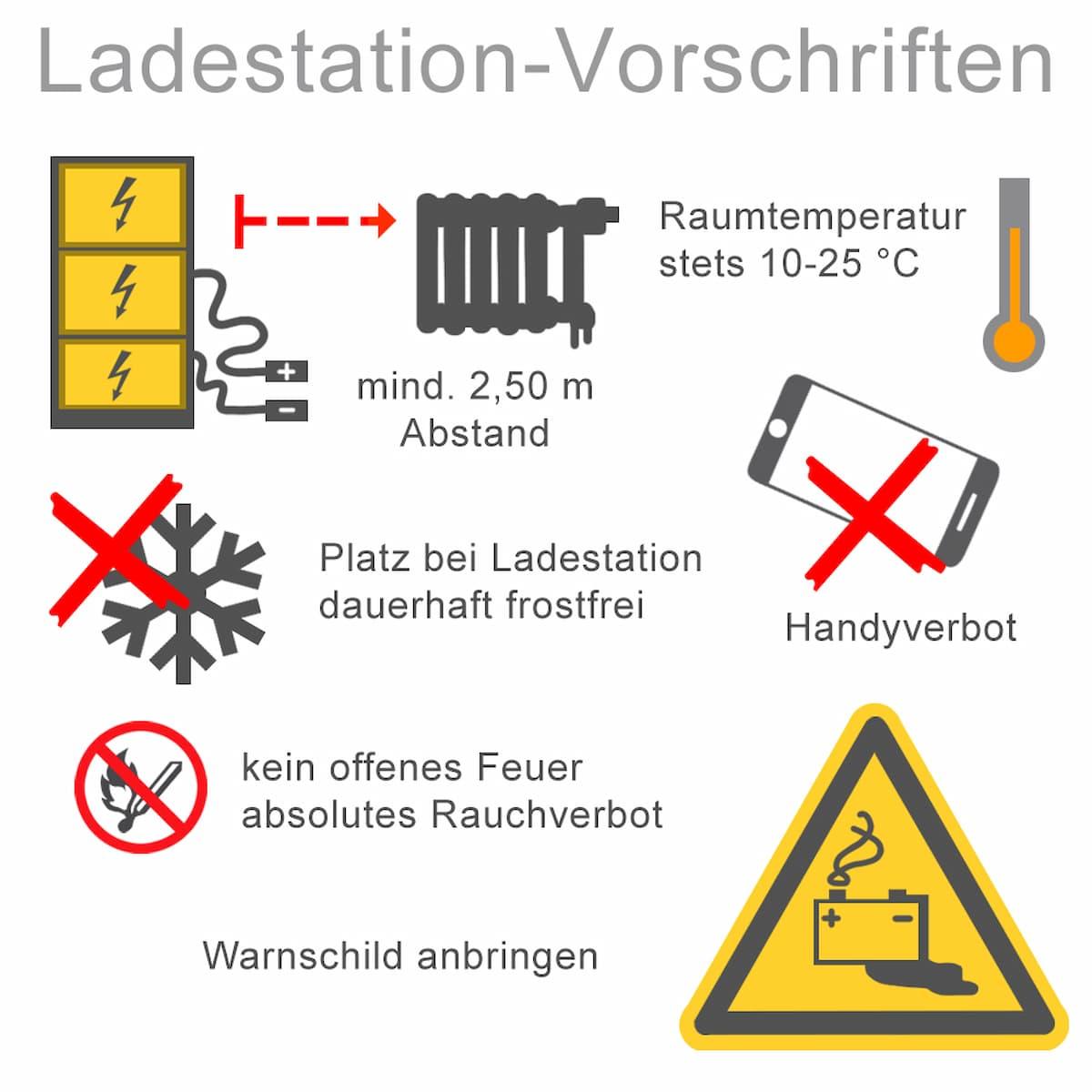 Ladestation Vorschriften
