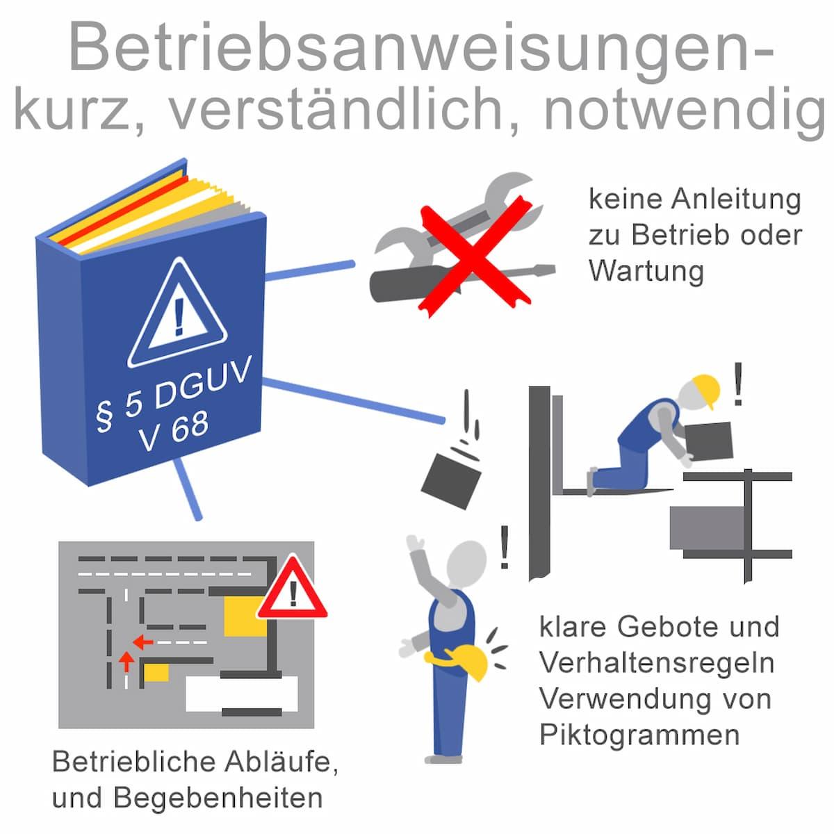Für den Einsatz von Flurförderzeugen müssen Betriebsanweisungen verfasst werden