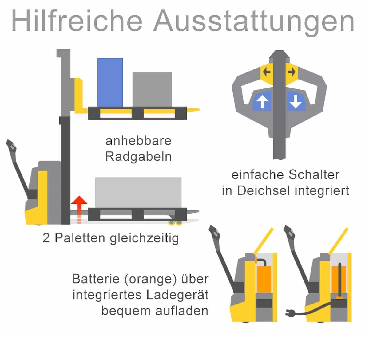 Elektrische Hochhubwagen: Hilfreiche Ausstattung