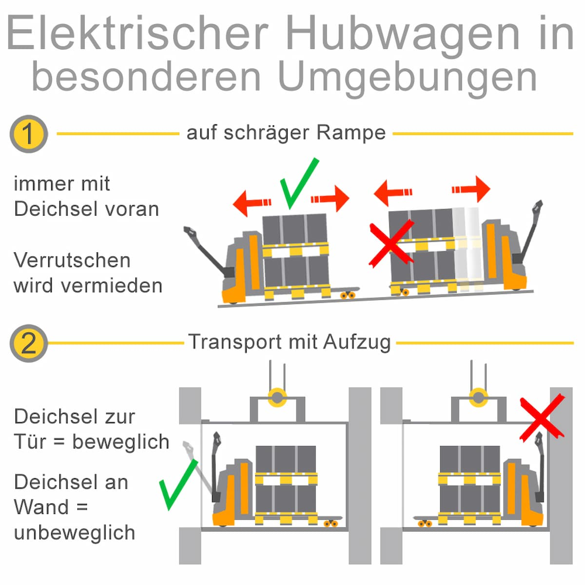 Vorsicht bei Rampen, schrägen Ebenen und im Aufzug