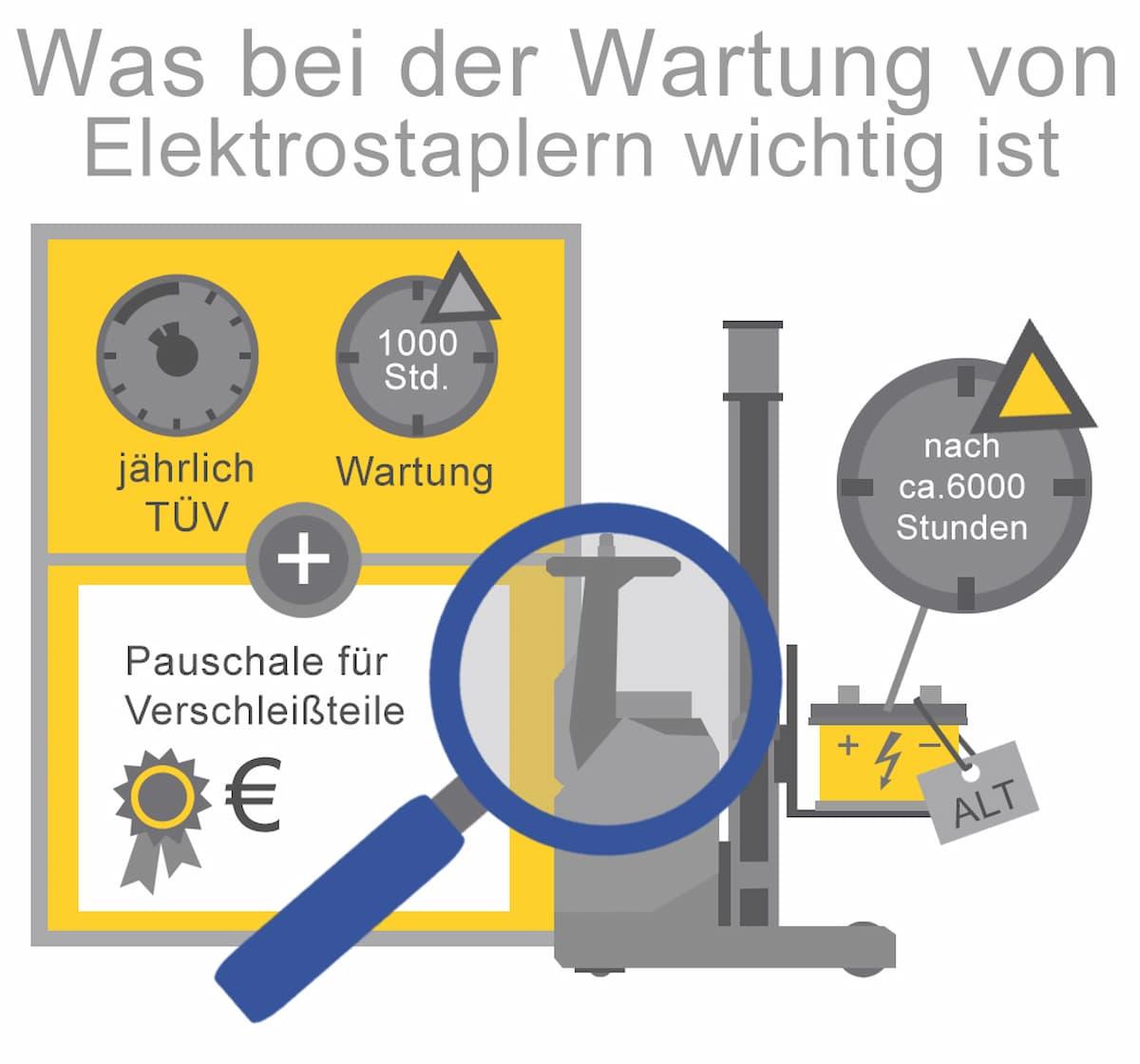 Was bei der Wartung von Elektrostaplern wichtig ist