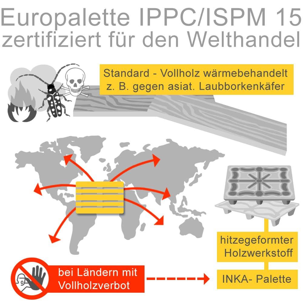 Europalette IPPC/ISPM 15 zertifiziert für den Welthandel
