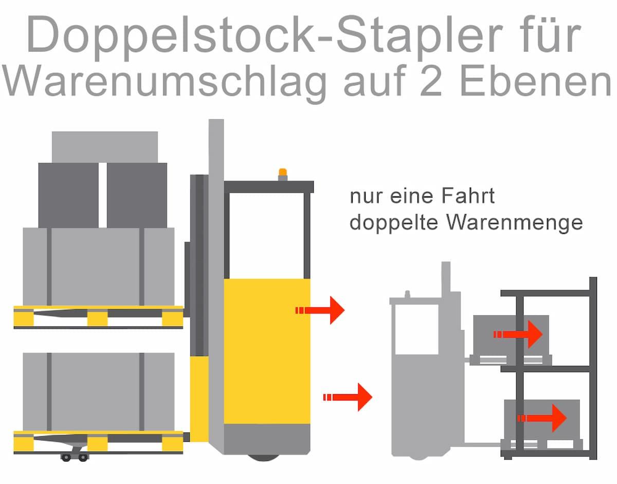 Doppelstock-Stapler für Warenumschlag auf zwei Ebenen
