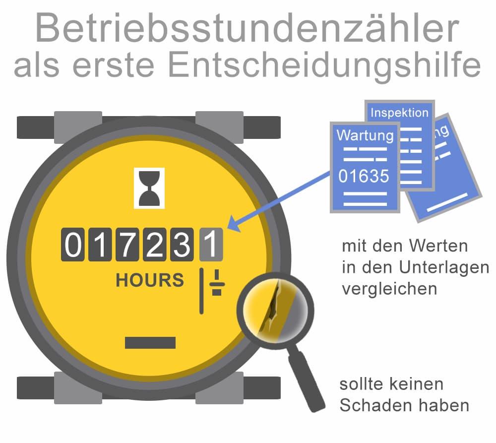 Betriebsstundenzähler zeigen auf wie der Stapler bisher eingesetzt wurde