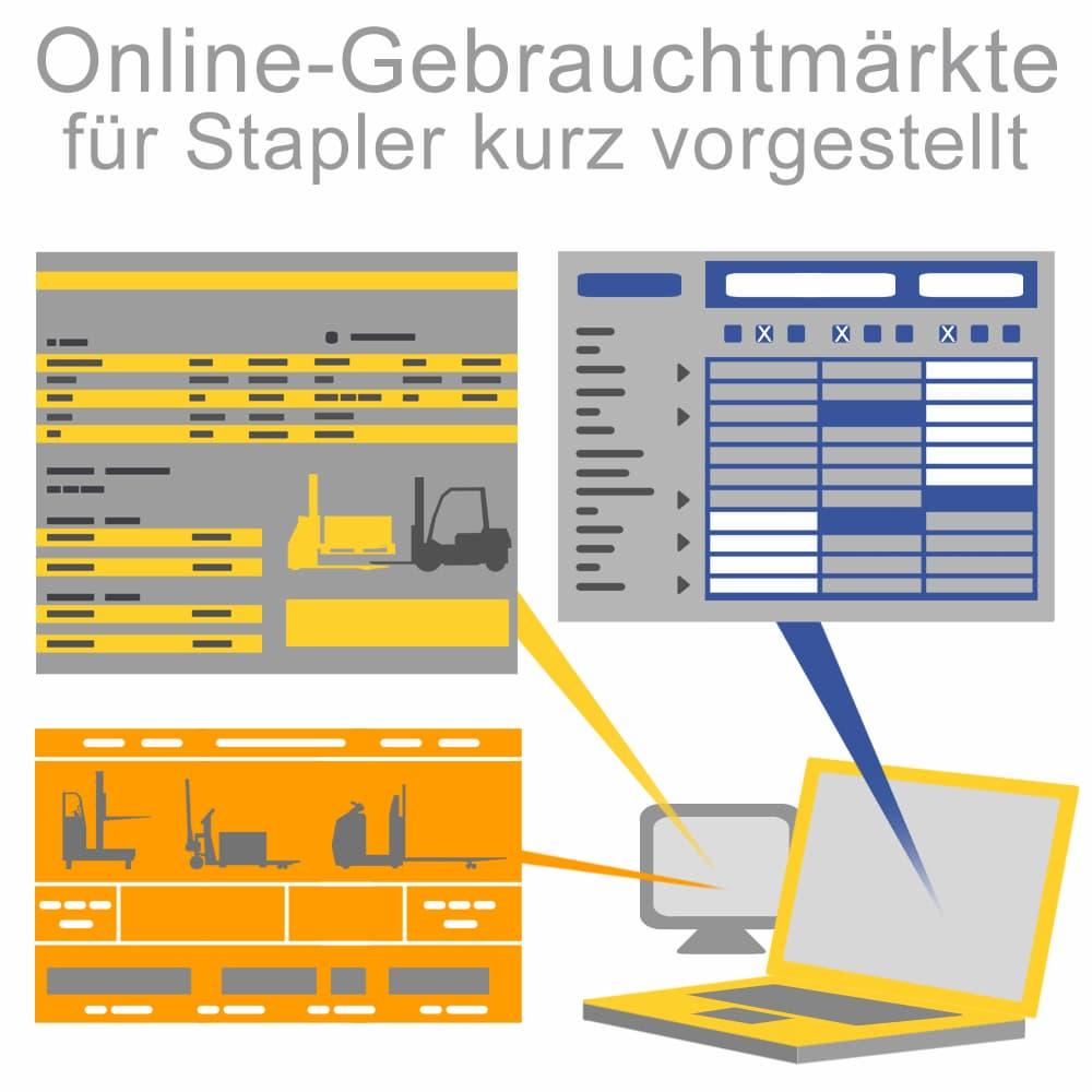 Online Gebrauchtmärkte für Stapler kurz vorgestellt