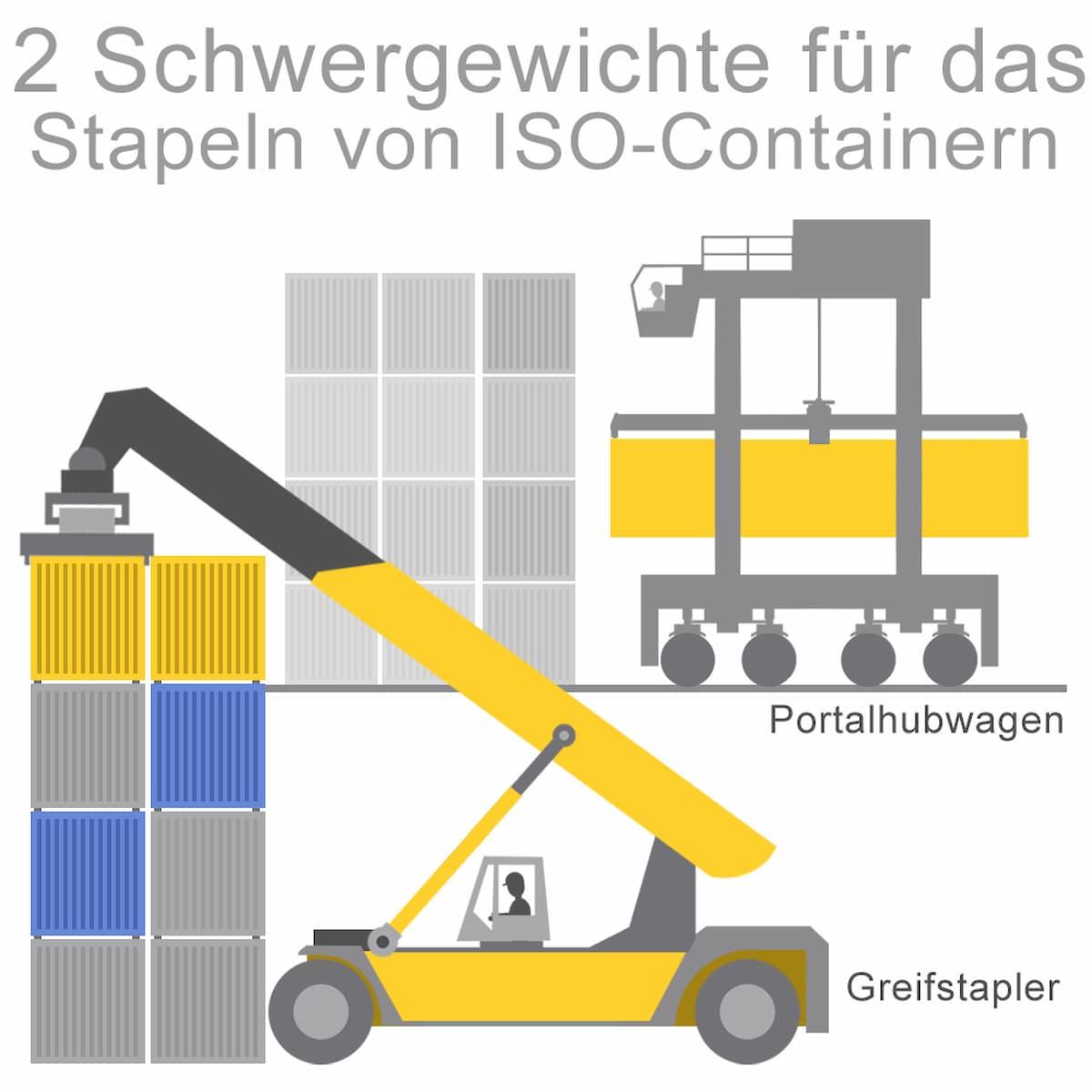 Zwei Schwergewichte für das Stapeln von Containern