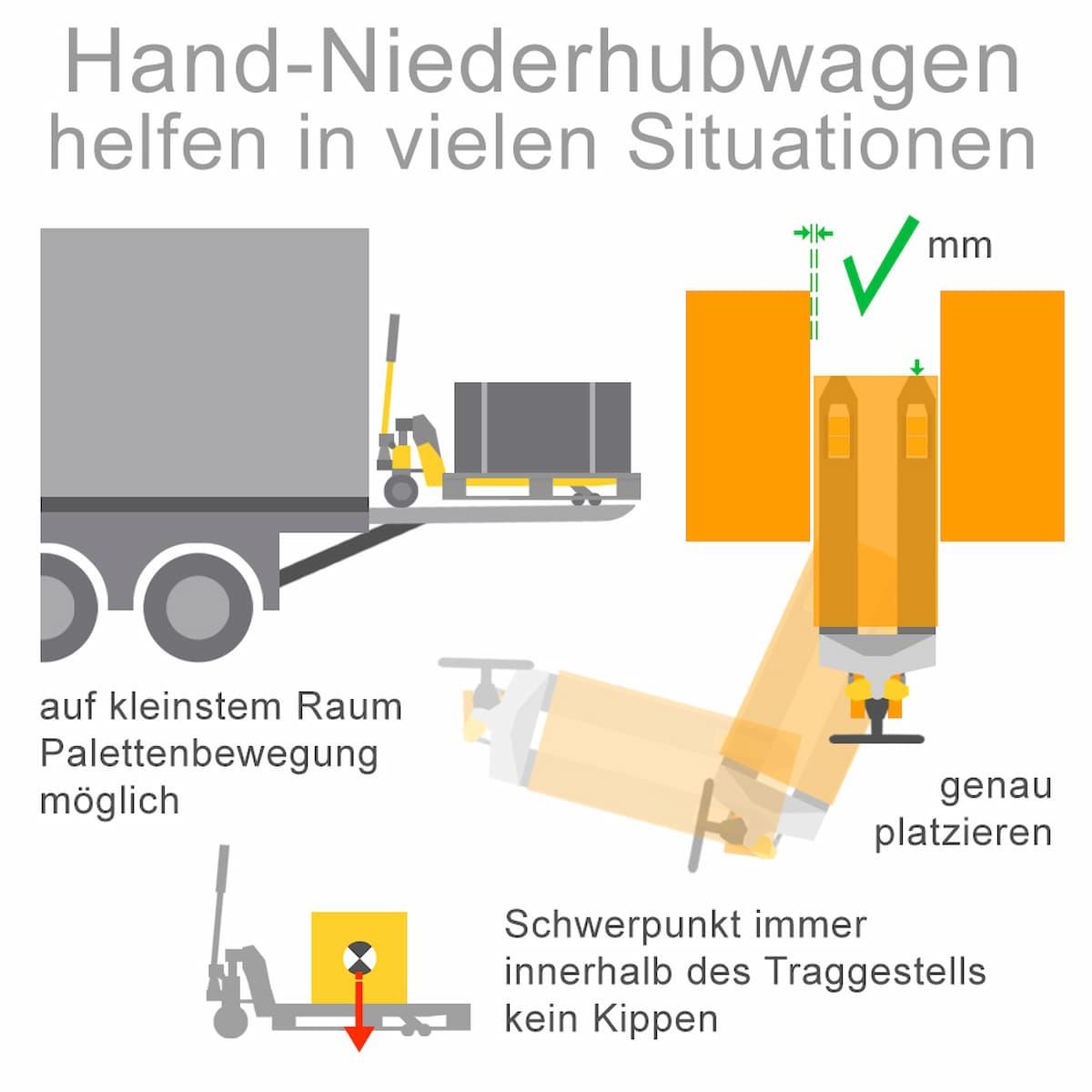 Hand-Niederhubwagen sind flexibel und vielfältig einsetzbar