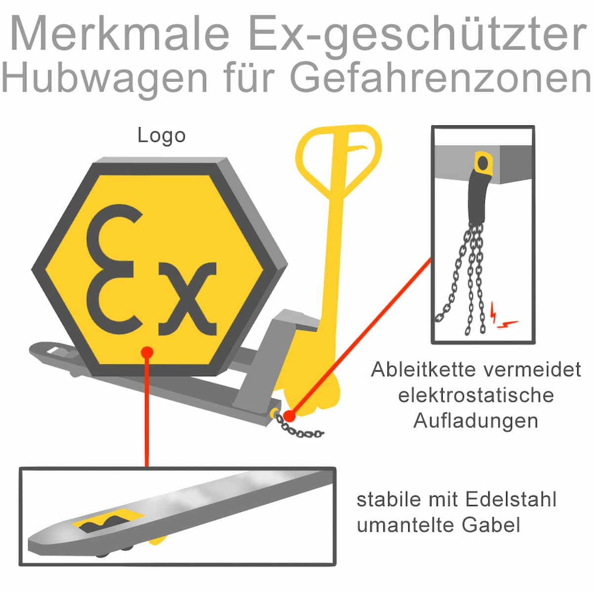 Merkmale Ex-geschützter Hubwägen