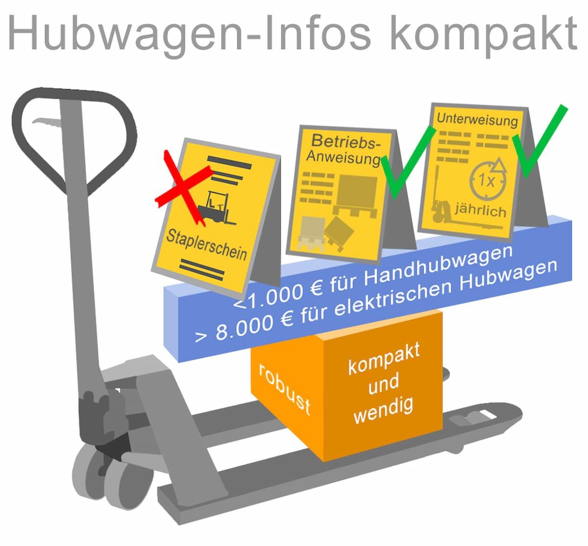 Hubwagen: Ein Flurfördermittelschein ist in der Regel nicht notwendig