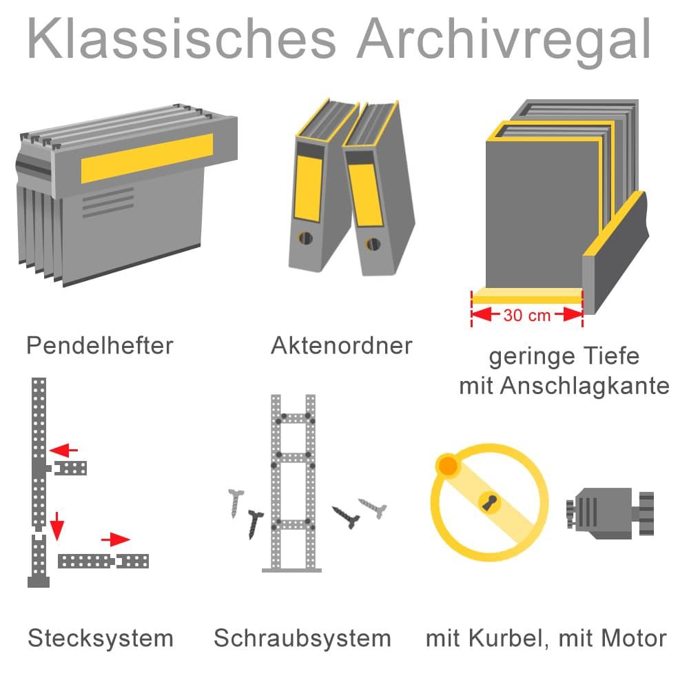 Das klassische Archivregal
