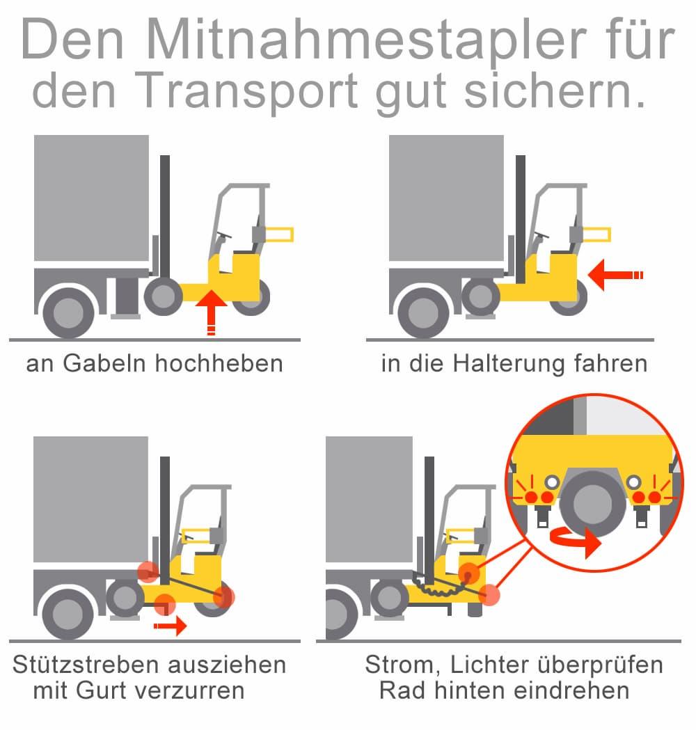 Den Mitnahmestapler für den Transport gut sichern