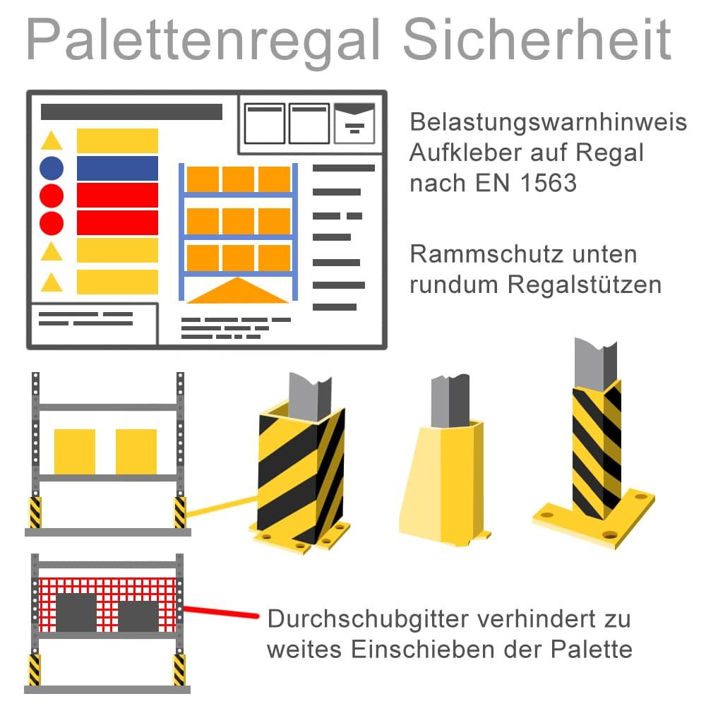 Palettenregal Sicherheit