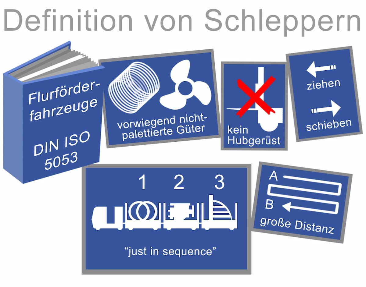 Definition von Schleppern