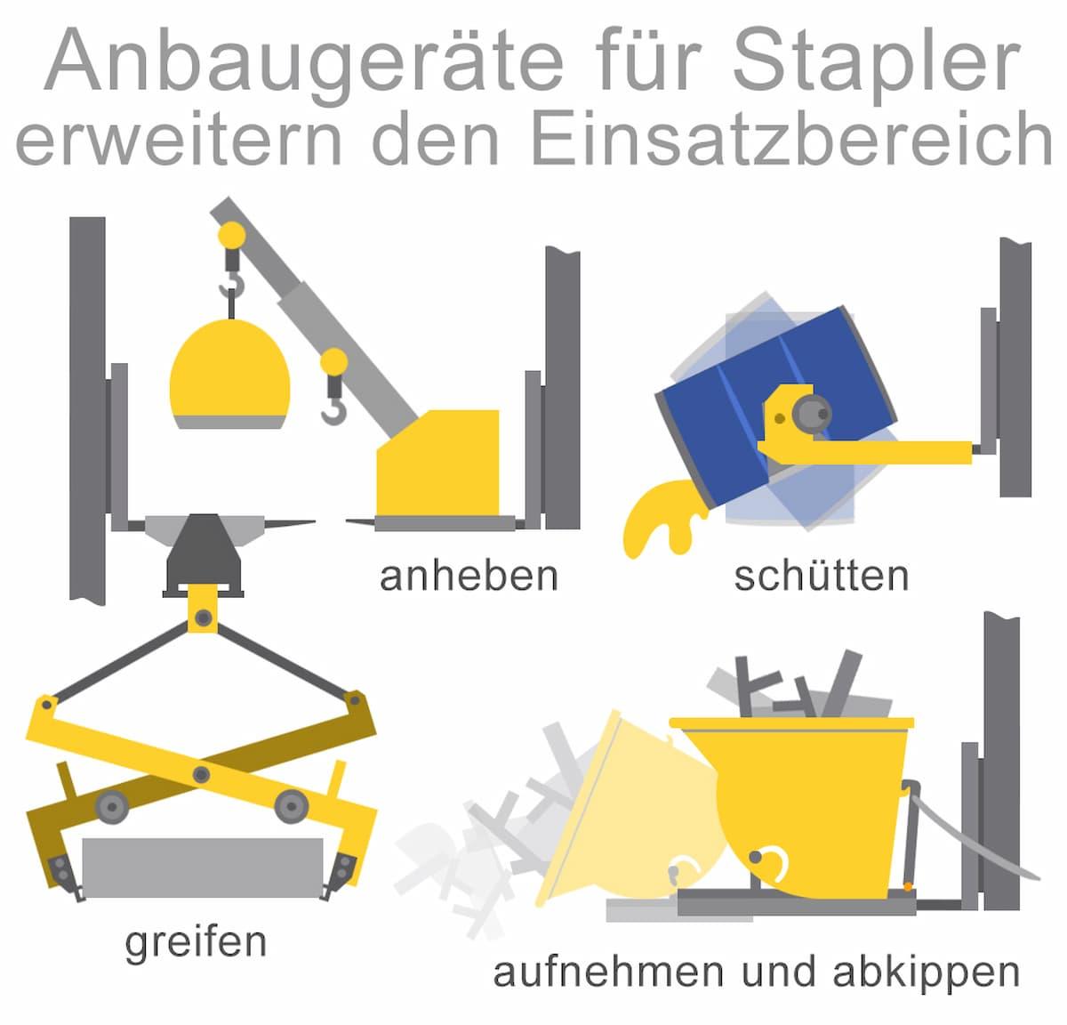 Anbaugeräte für Stapler erweitern den Einsatzbereich
