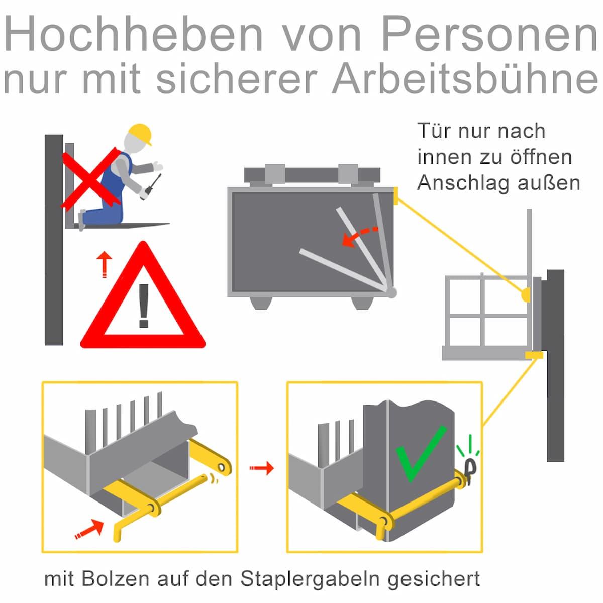 Hochheben von Personen nur mit sicherer Arbeitsbühne