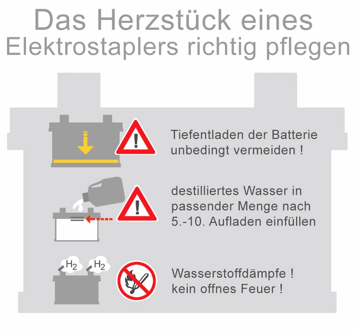 Stapler Batterie richtig pflegen
