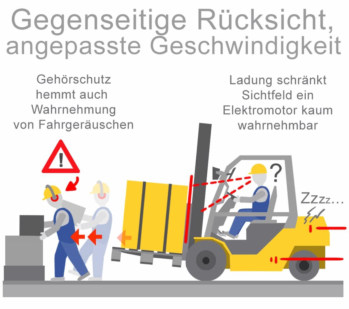 Wichtig: Gegenseitige Rücksichtnahme und angepasste Geschwindigkeit beim Stapler fahren