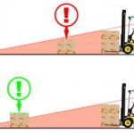 Sichtfeld: Wichtig für Staperfahrer