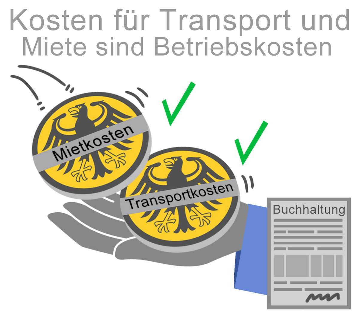 Kosten für Miete und Transport sind Betriebskosten