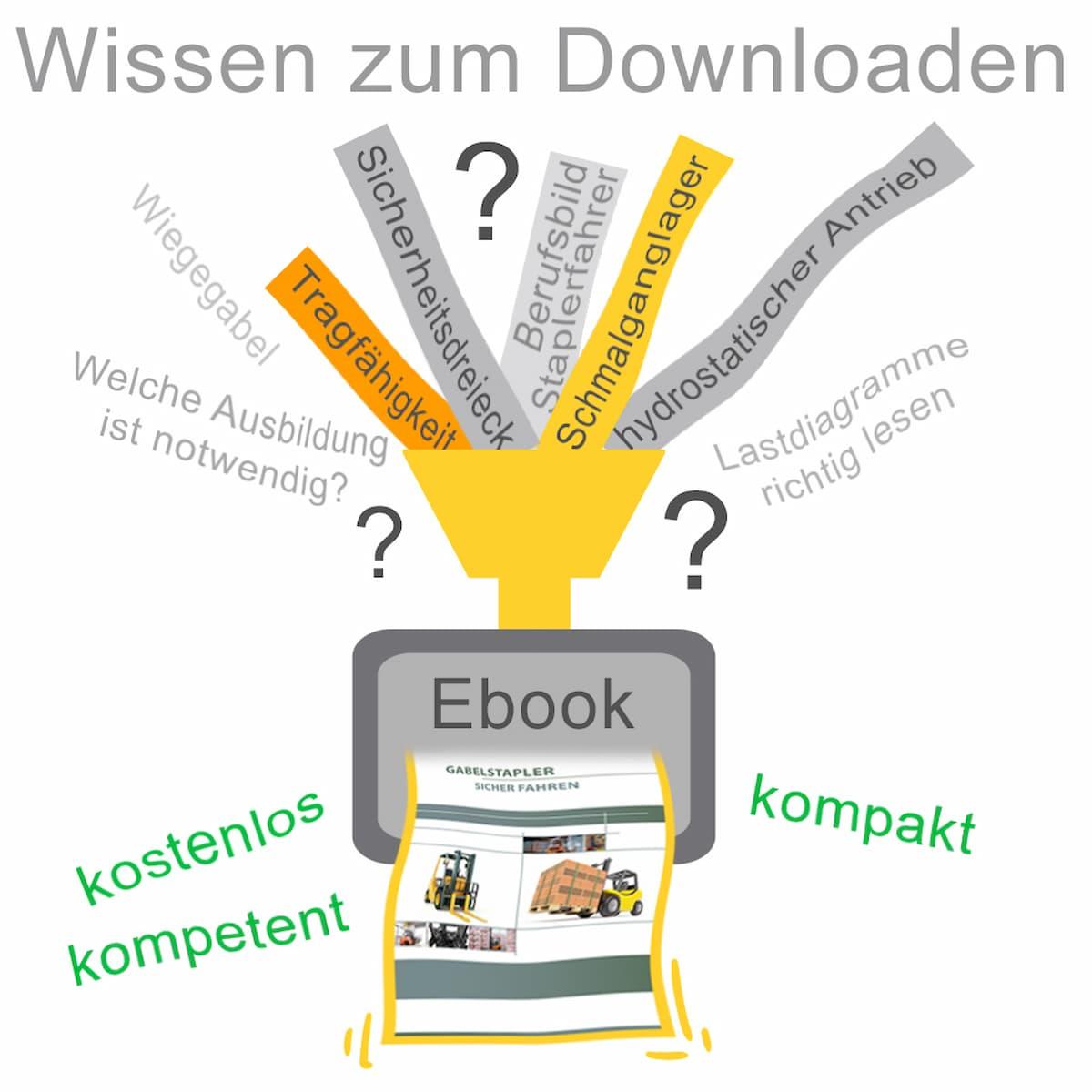 Ebook Stapler sicher fahren: Wissen zum Downloaden