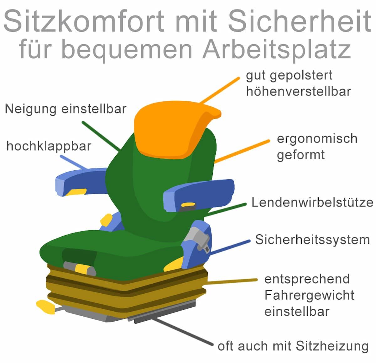 Staplersitz: Sicherheit und Konfort vereint