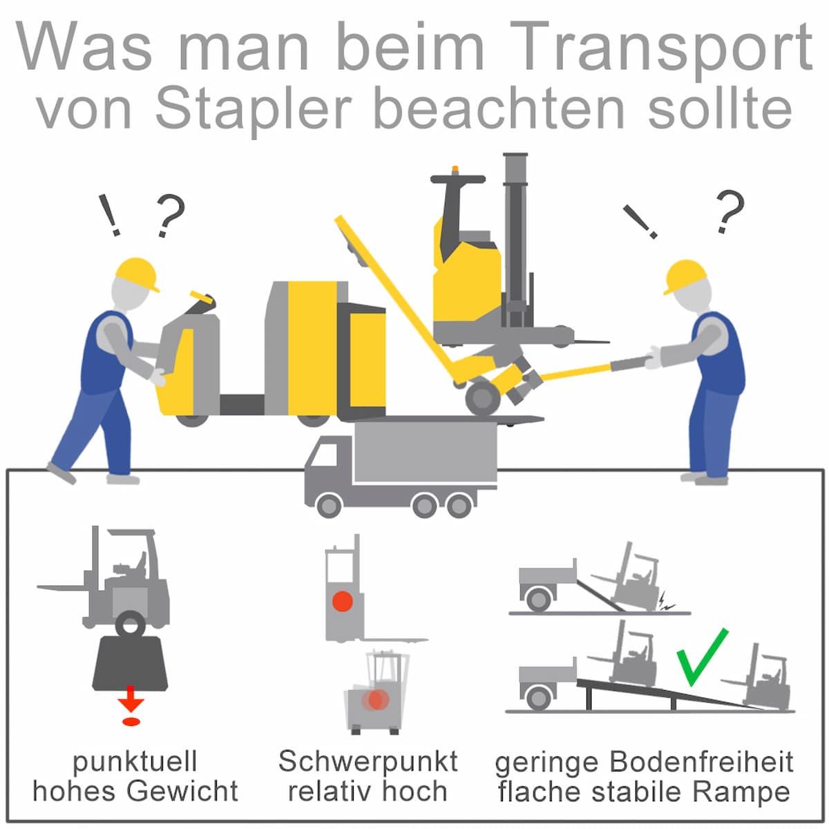 Was man beim Transport von Staplern beachten sollte