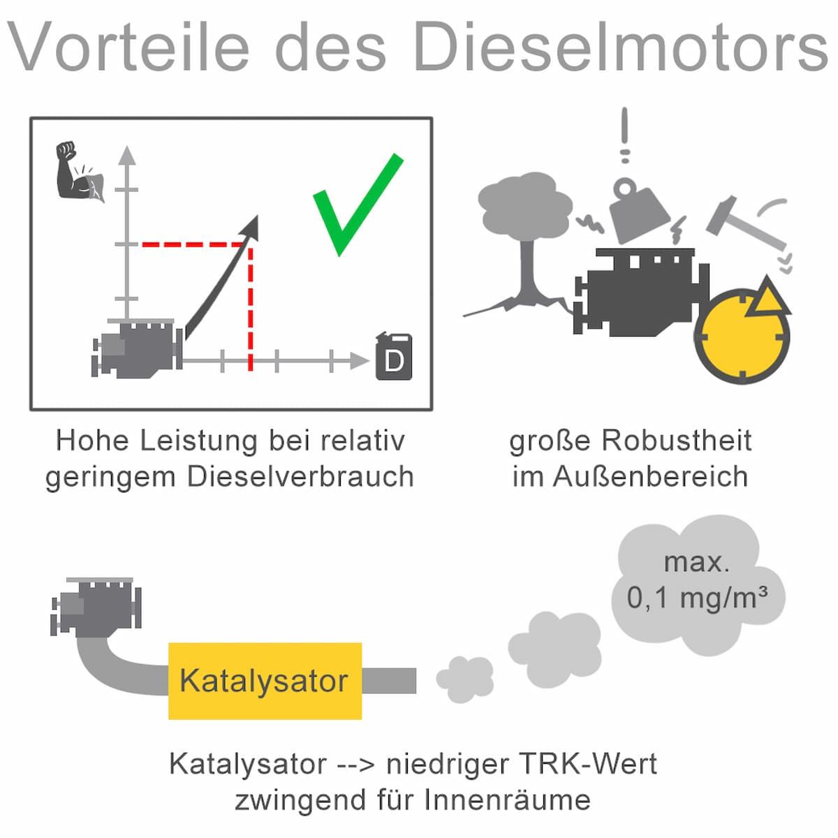 Vorteile des Dieselmotors