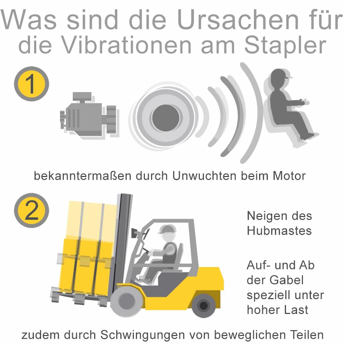 Was sind die Ursachen für die Vibrationen am Stapler?