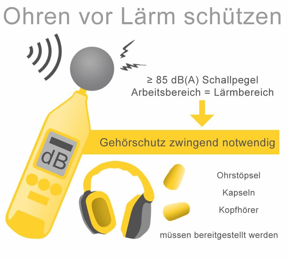 Ohren vor zu viel Lärm schützen