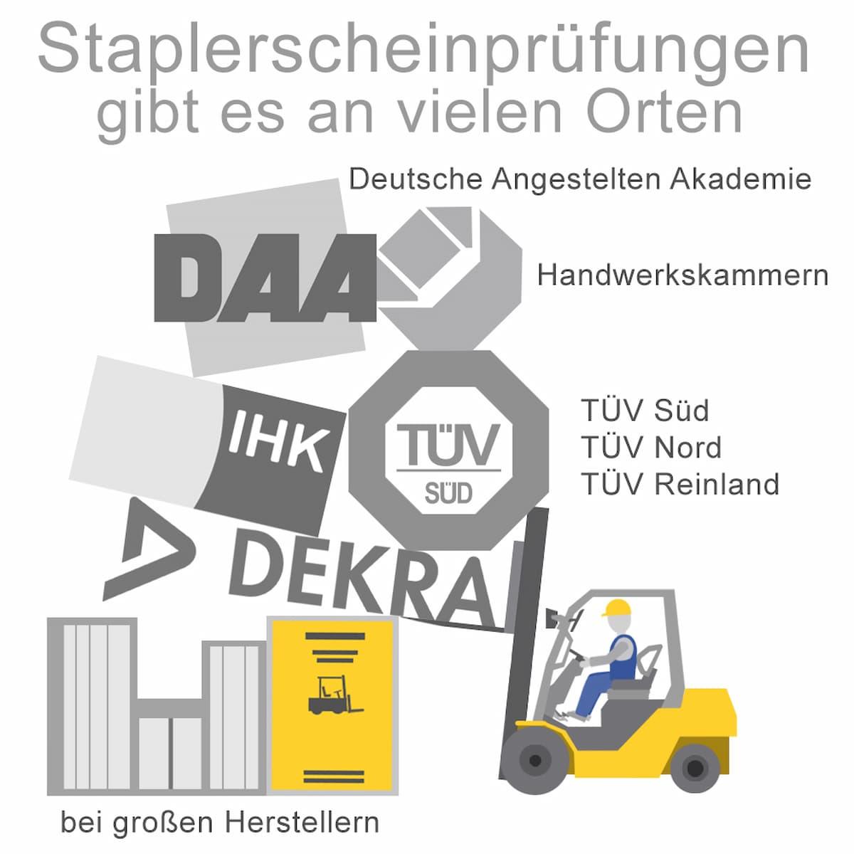 Staplerfahrer: Ausbildung und Prüfung bei vielen Anbietern möglich