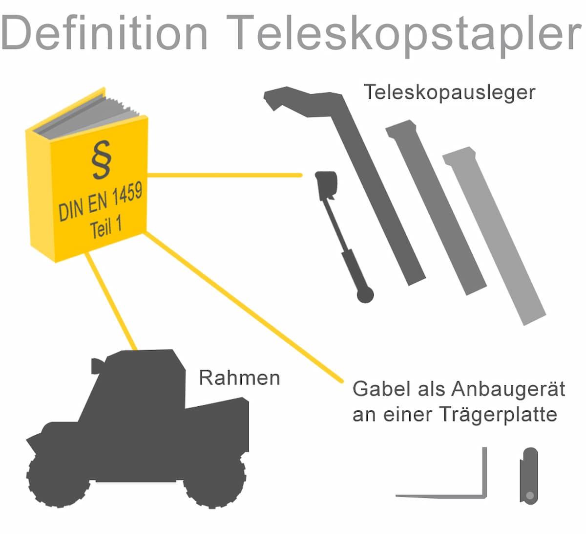 Definition Teleskopstapler