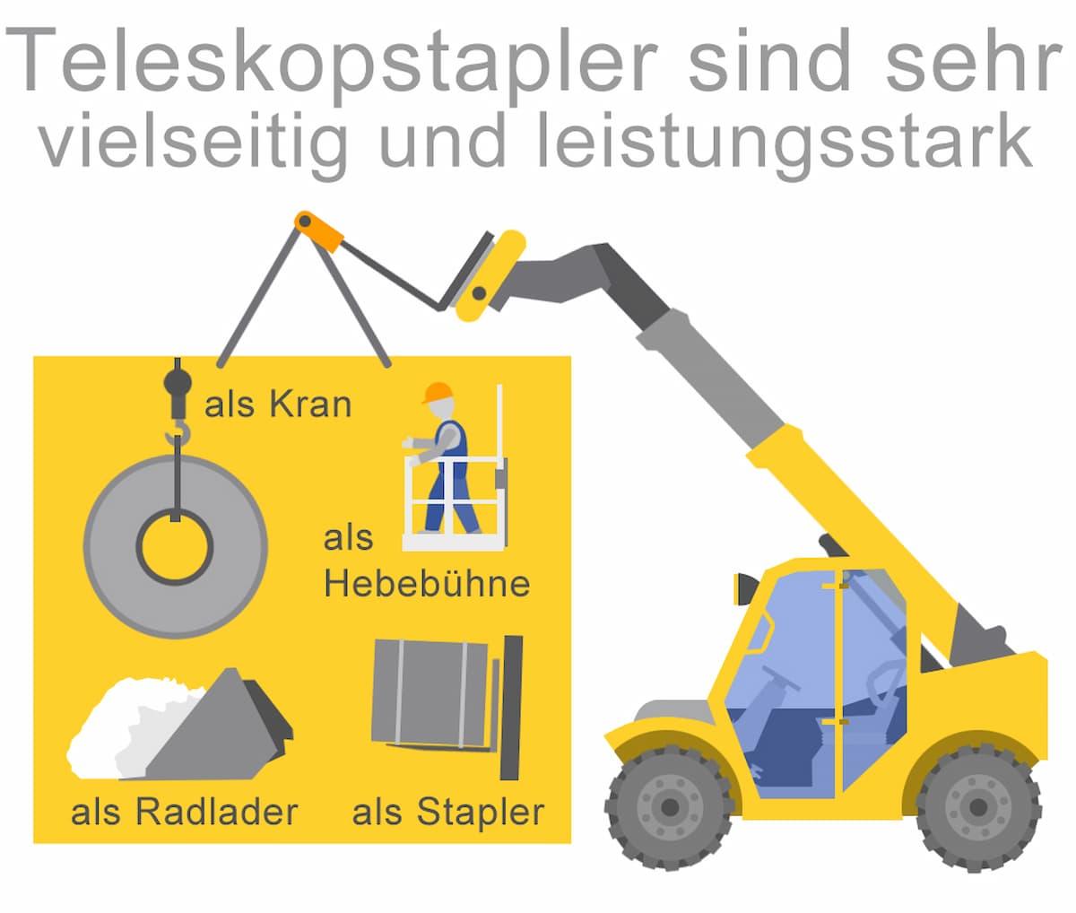 Teleskopstapler: Vielseitig und leistungsstark