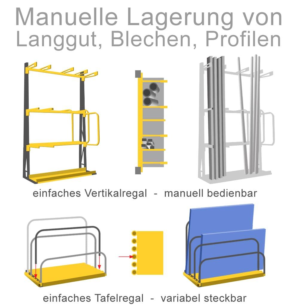 Einsatzbereiche für Vertikalregale