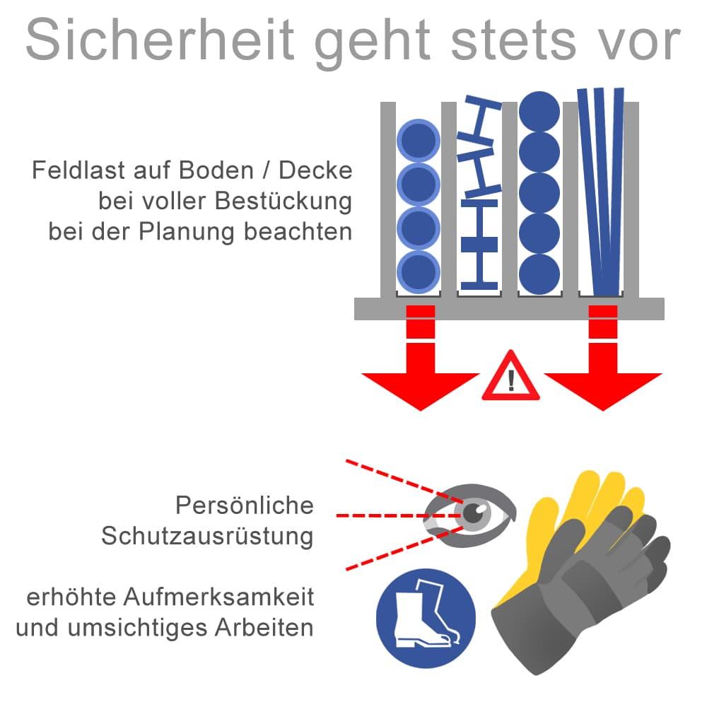 Vertikalregale: Sicherheit geht stets vor